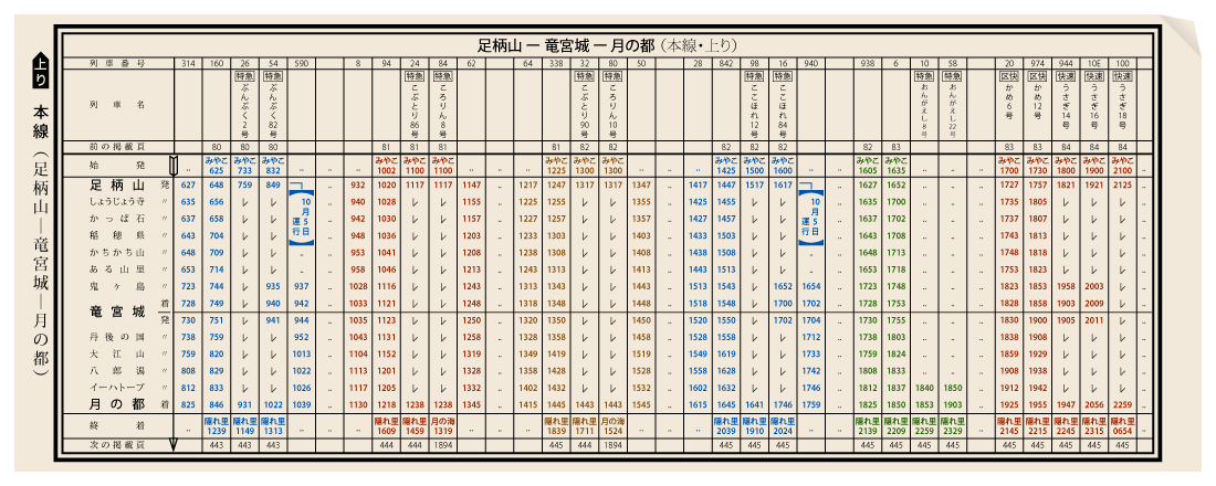 121st-anniversary-of-the-first-published-timetable-in-japan
